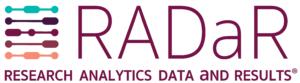 Research Analytics Data and Results